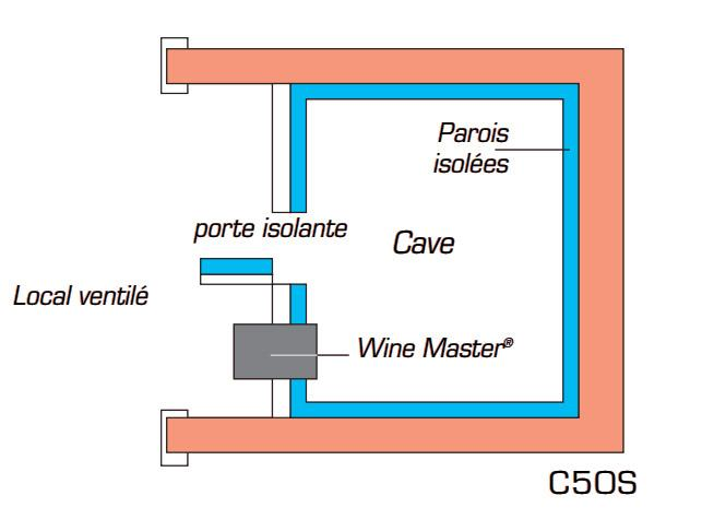 Climatiseur Cave à Vin Fondis
